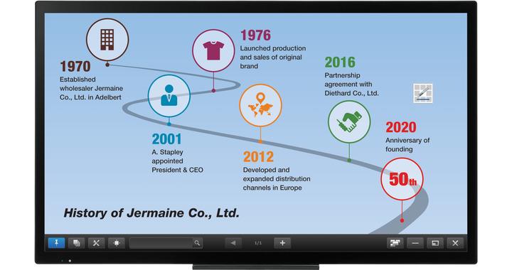 img-p-pn-50tc1-corporate-history-380